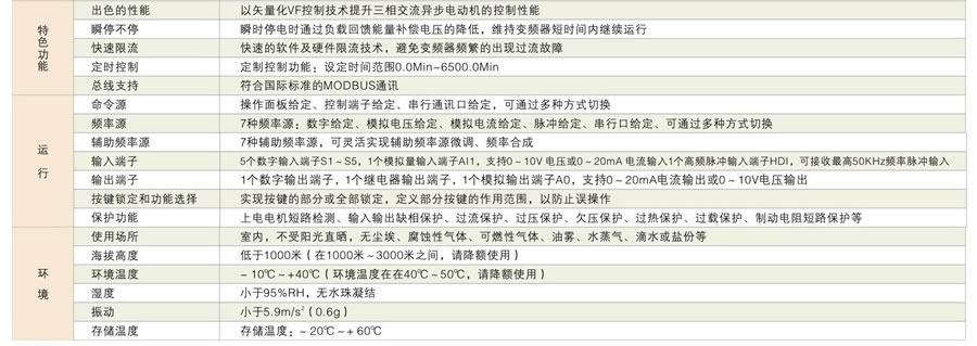 CS90亚搏app下载链接