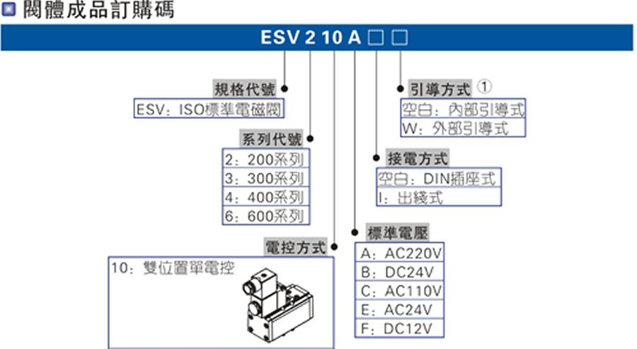 亚德客电磁阀-ESV亚搏app下载链接