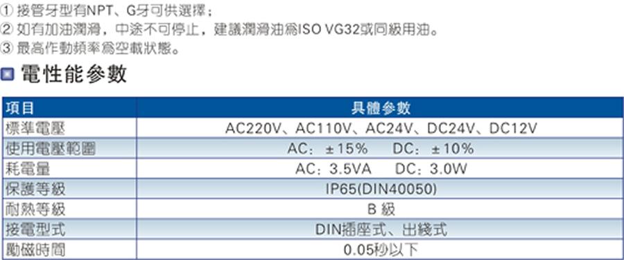 亚德客电磁阀-4V亚搏app下载链接
