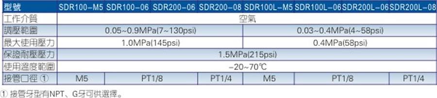 亚德客气源处理元件-SDR亚搏app下载链接