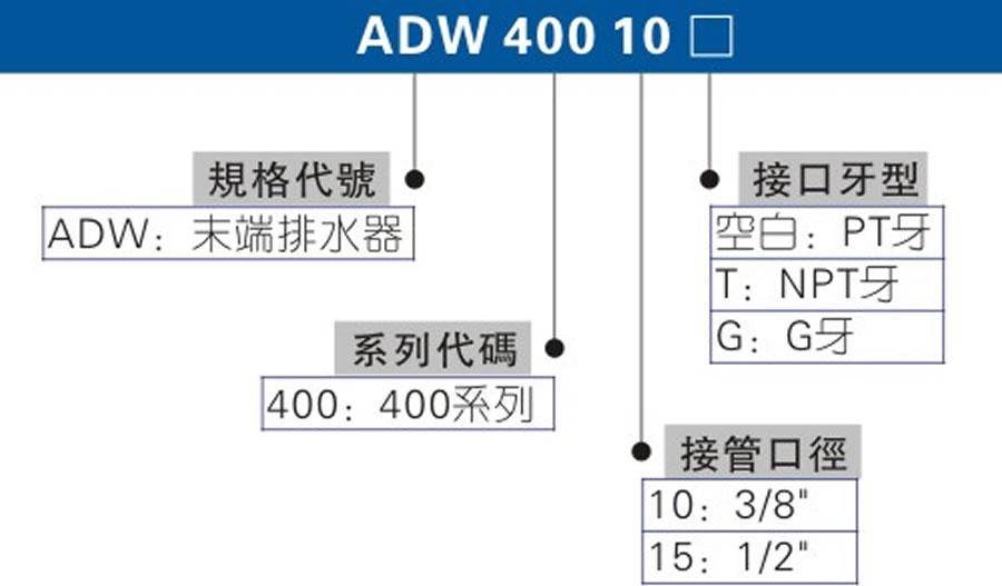 亚德客气源处理元件-ADW亚搏app下载链接