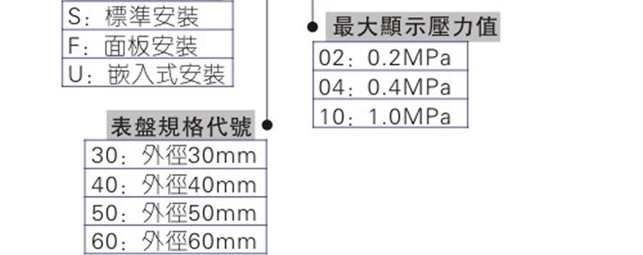 亚德客气源处理元件-压力表