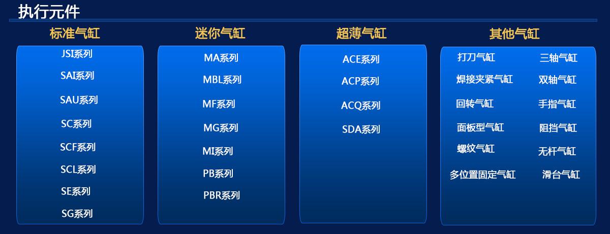 亚德客执行元件产品亚搏app下载链接