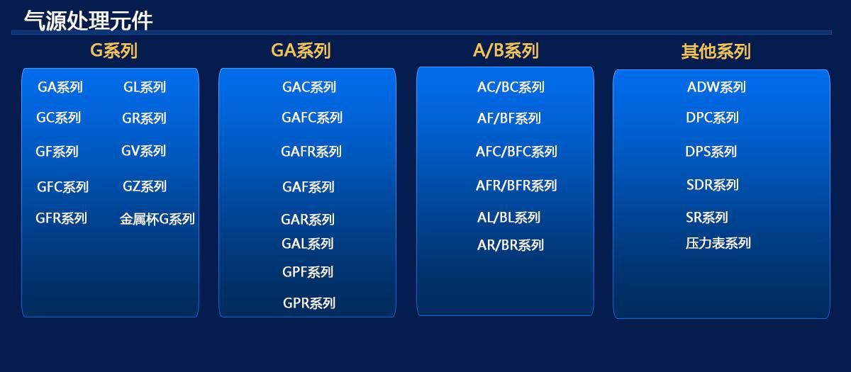 亚德客气源处理元件产品亚搏app下载链接