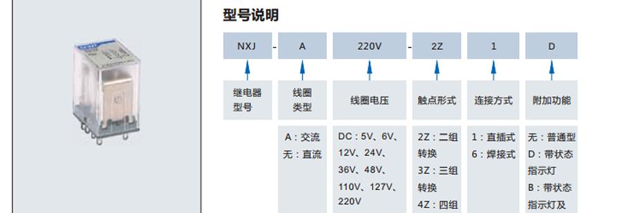 正泰小型电磁继电器-NXJ亚搏app下载链接