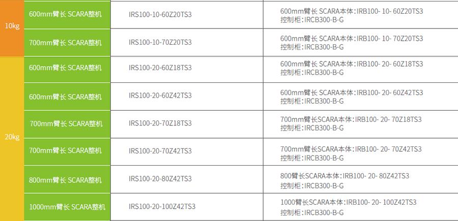汇川工业机器人-IRB100-3