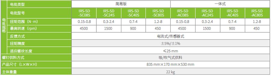 汇川工业机器人-IRB10-6(四轴)