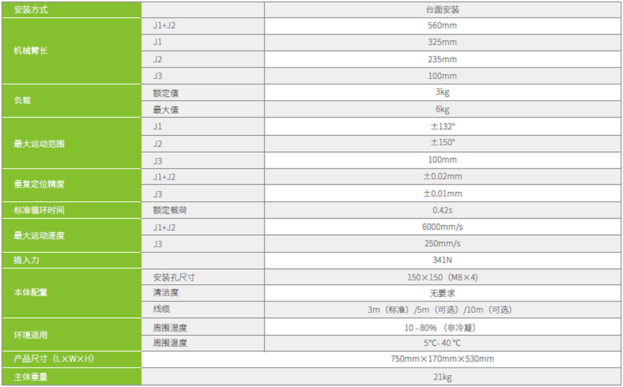 汇川工业机器人-IRB10-6(三轴)