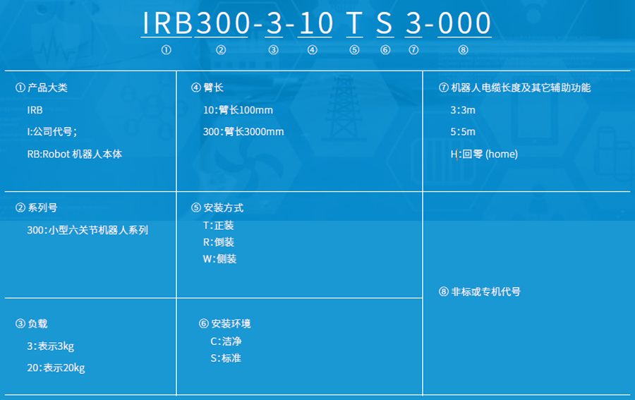 汇川工业机器人-六关节IRB300-3亚搏app下载链接