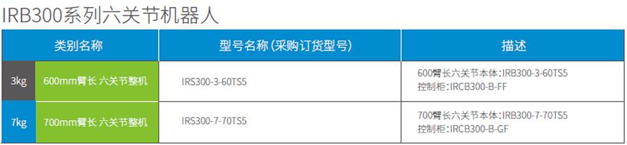 汇川工业机器人-IRB300-7(六关节)
